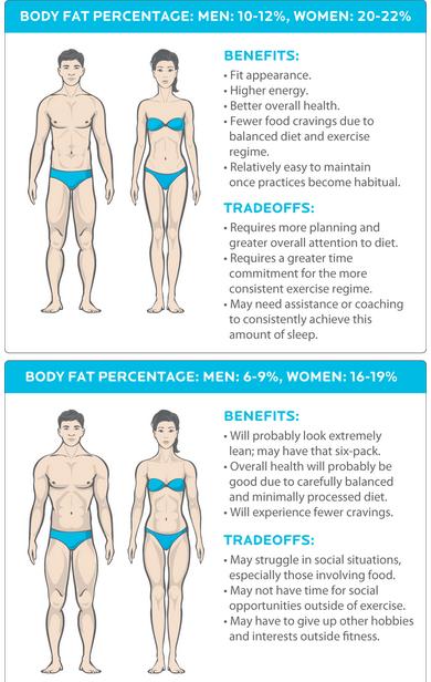 Image: Precision Nutrition
