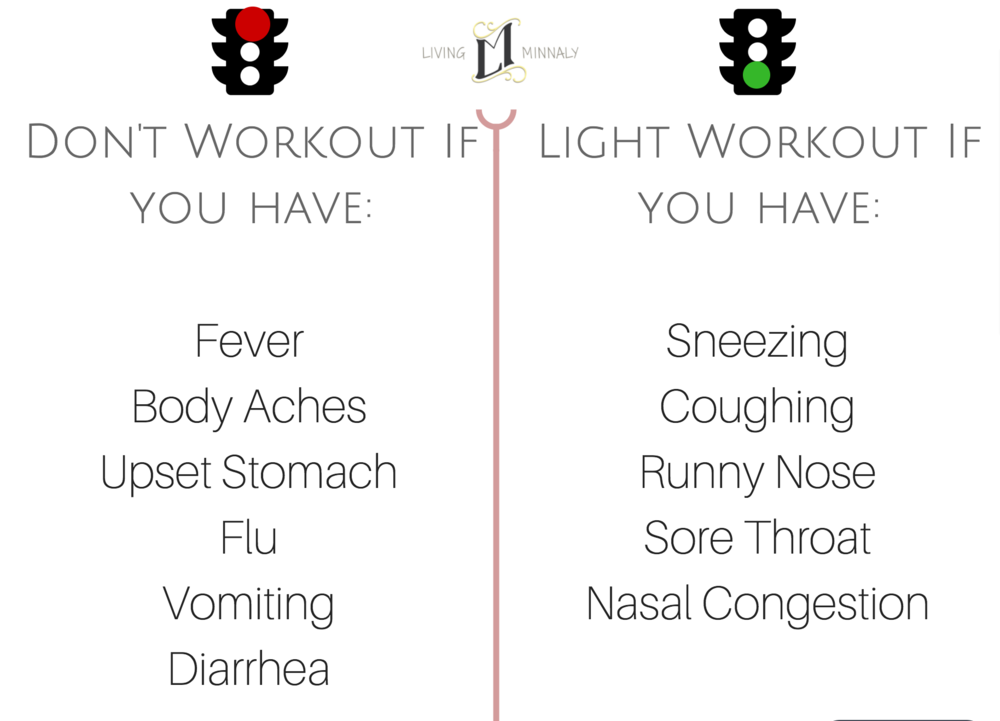 Should You Workout When You're Sick? | Living Minnaly