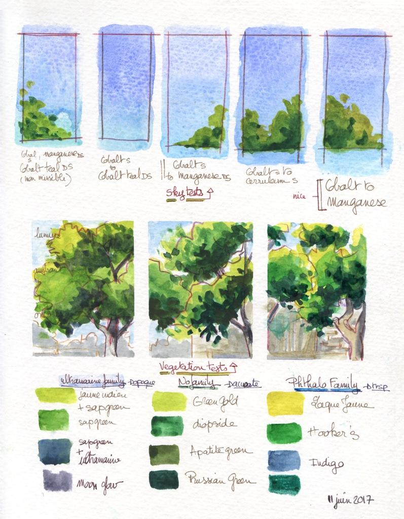A palette for greens — Le Lapin dans la Lune