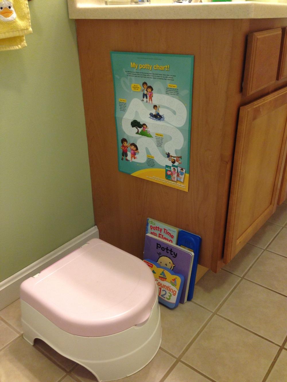Great potty training setup:  potty, books, rewards chart.