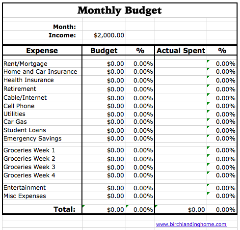 creating and maintaining a monthly budget free excel spreadsheet