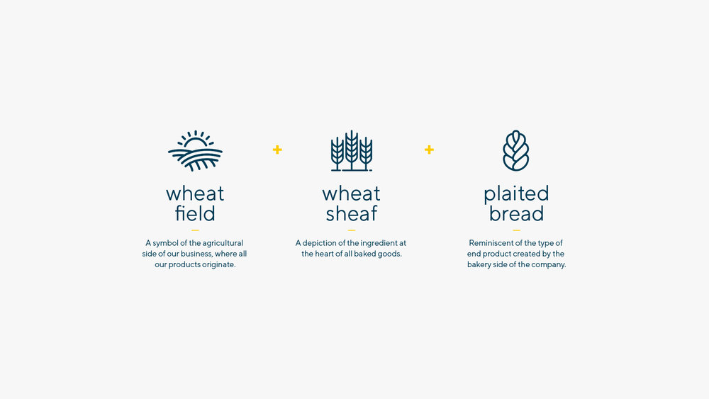 allied-pinnacle-chello-brand-agency-design-logo-bakery-flour