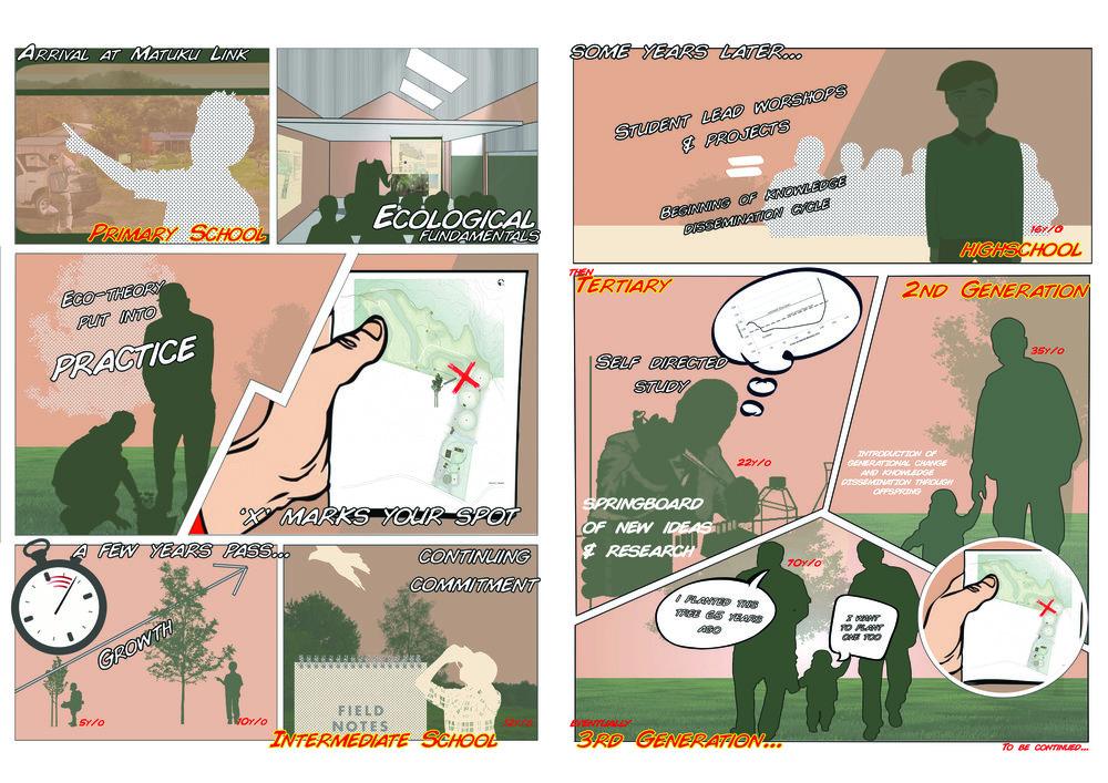 Matuku Link Comic.jpg