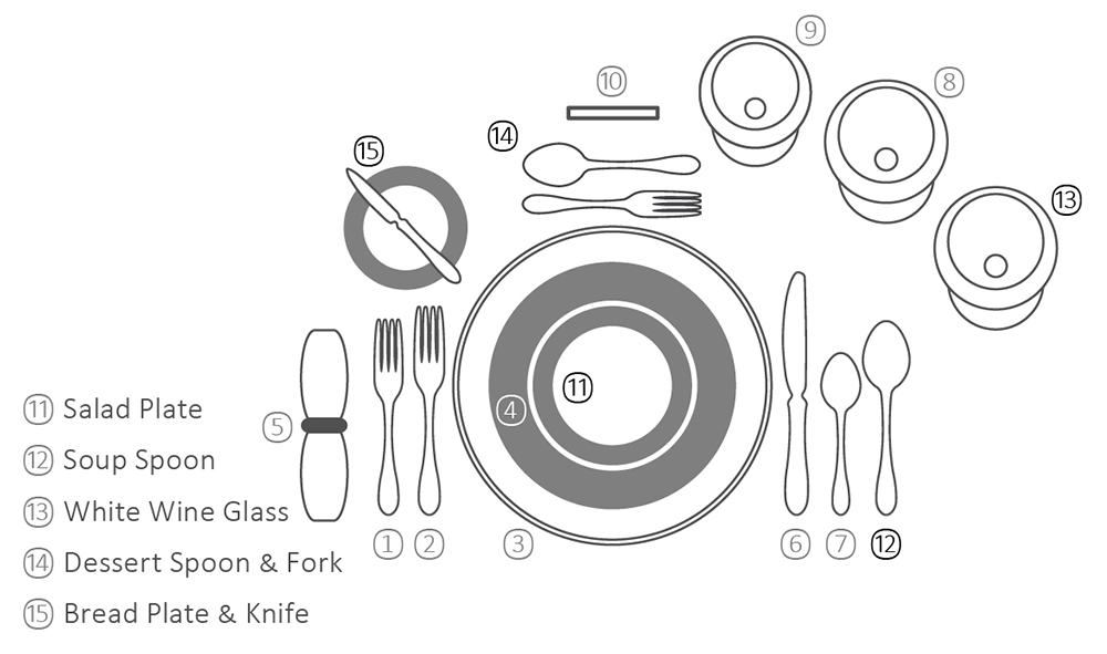 A Perfect Place Setting – Casual or Formal — Marc J. Sievers