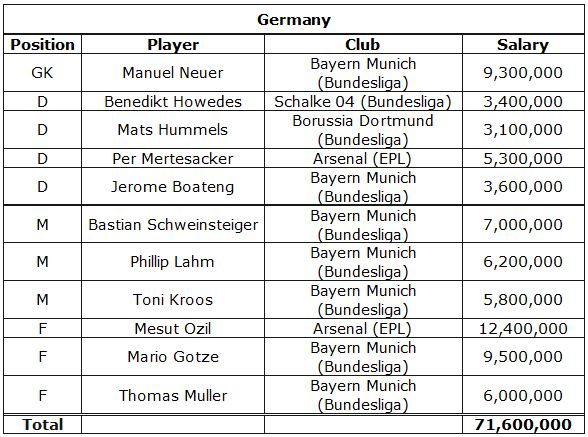 Info from tsmplug.com