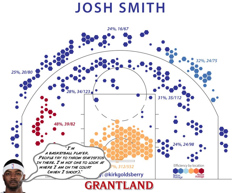 grantland.com