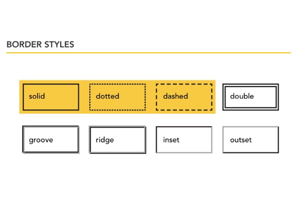 CSS Cheat Sheet.008.jpg