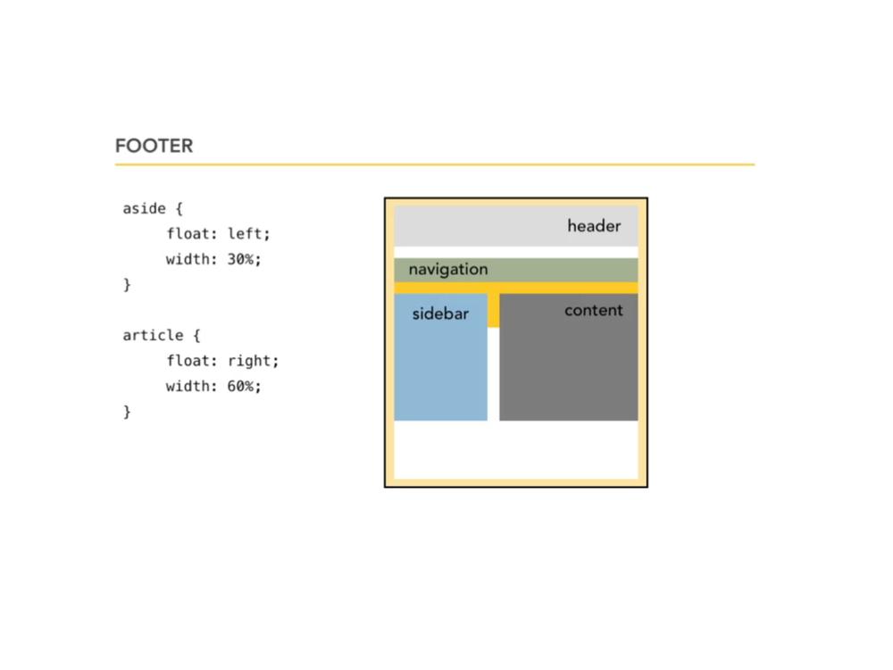 CSS Cheat Sheet.031.jpg