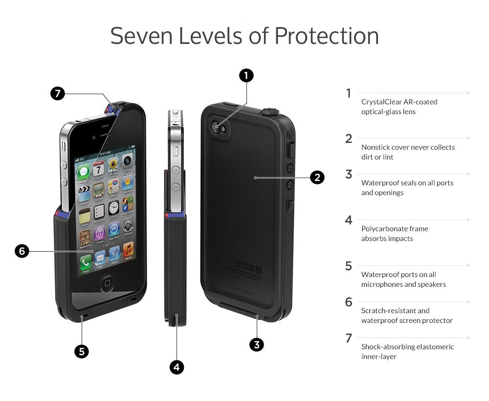 The Lifeproof covers have seven levels of protection. Photo: Lifeproof