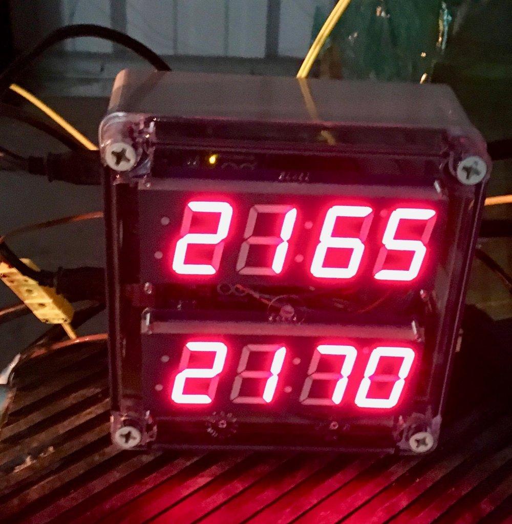 Omnitemp Pyrometers