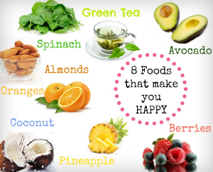 Source:  http://www.hungrylittlegirl.com/1/post/2014/04/8-foods-that-make-you-happy.html