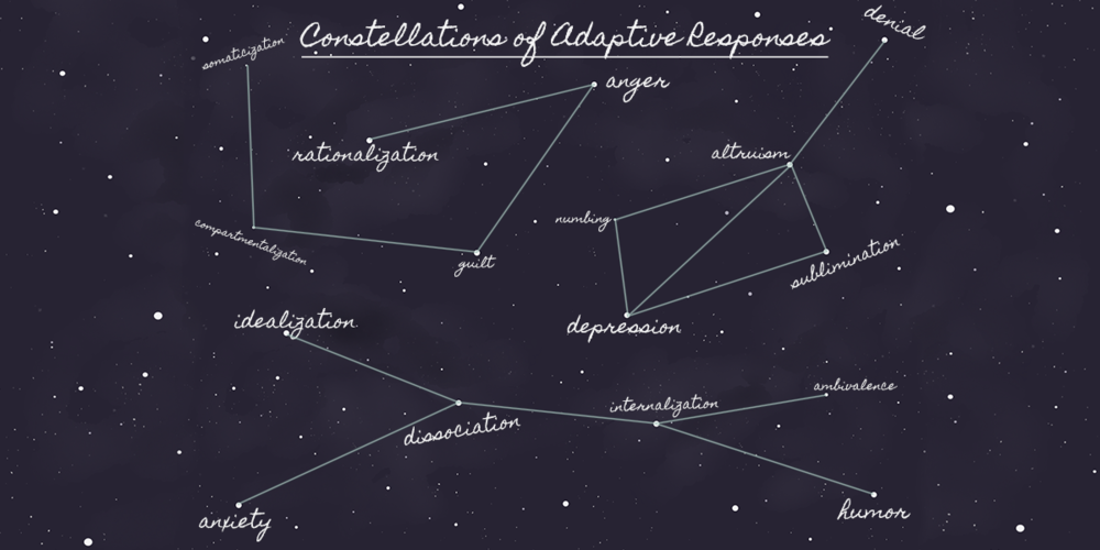 constellations-natalia-amari-gttherapygroup