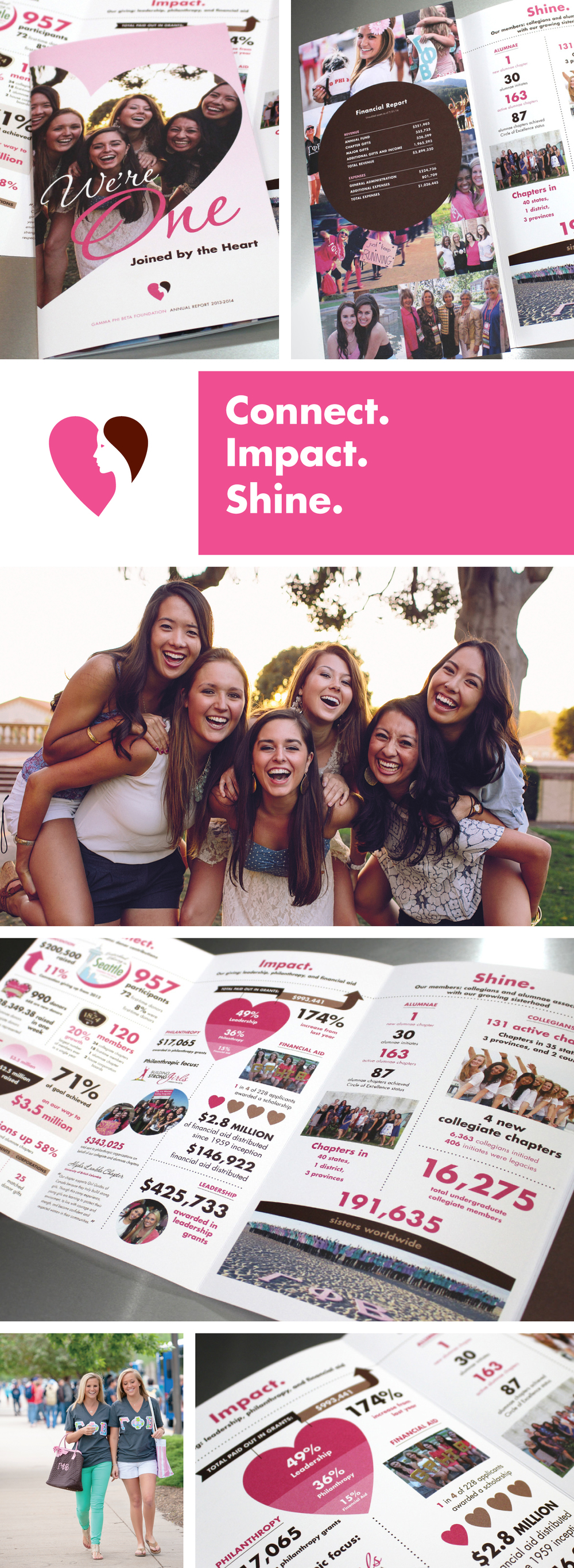 Gamma Phi Beta annual report