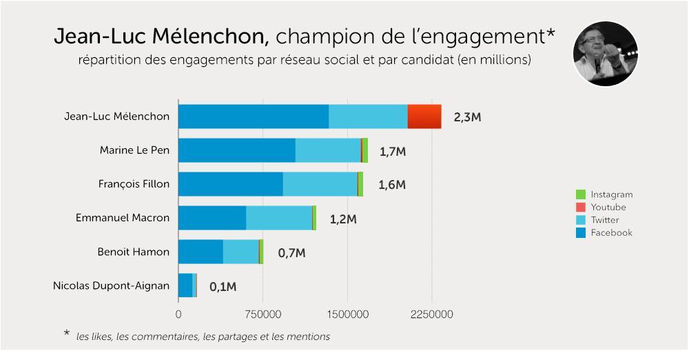 presidentielle-et-reseaux-sociaux-2017-3.jpg