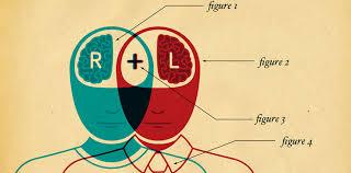 Bringing 2 minds together