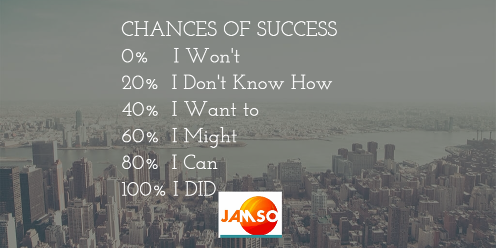 The Chances of Success