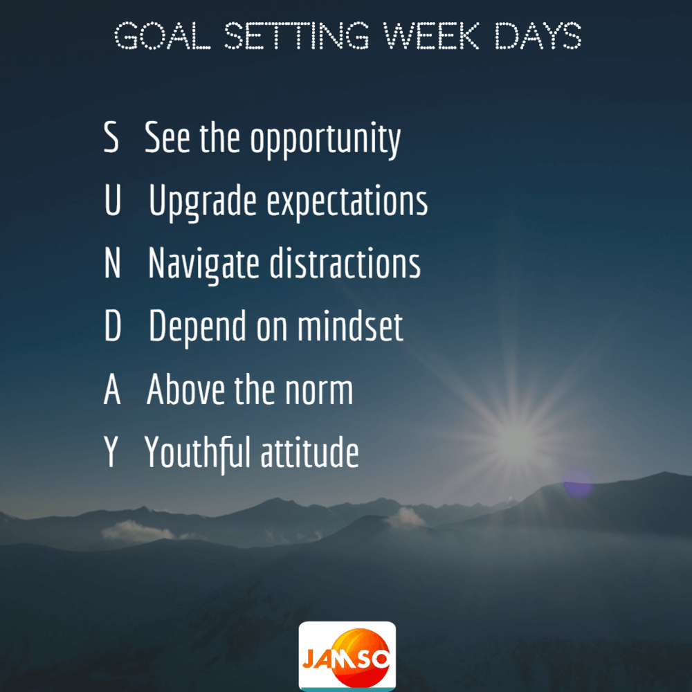Sunday daily goal setting tips