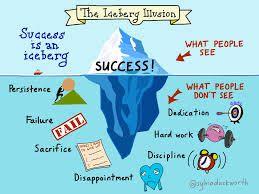 The success iceberg