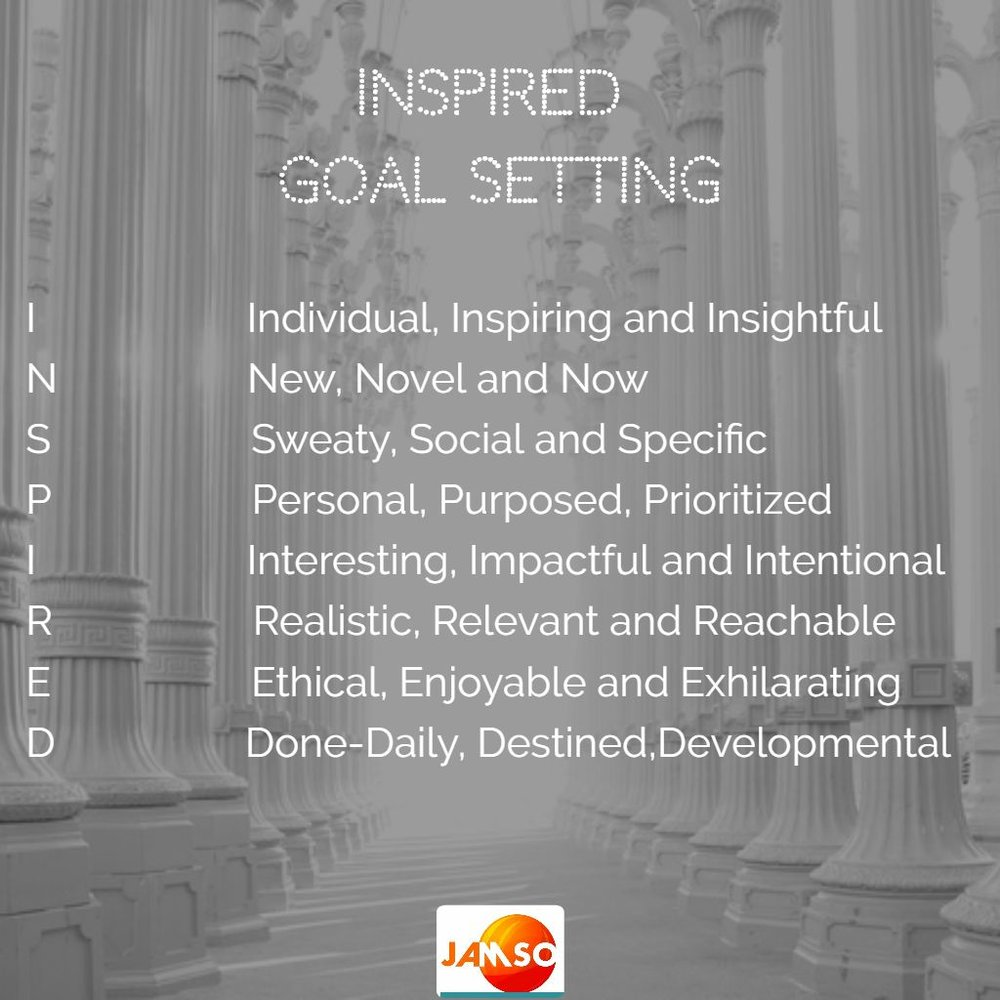 A unique goal setting system by JAMSO - Focus on emotion and motivation connections