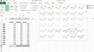 Excel sparklines for metrics display