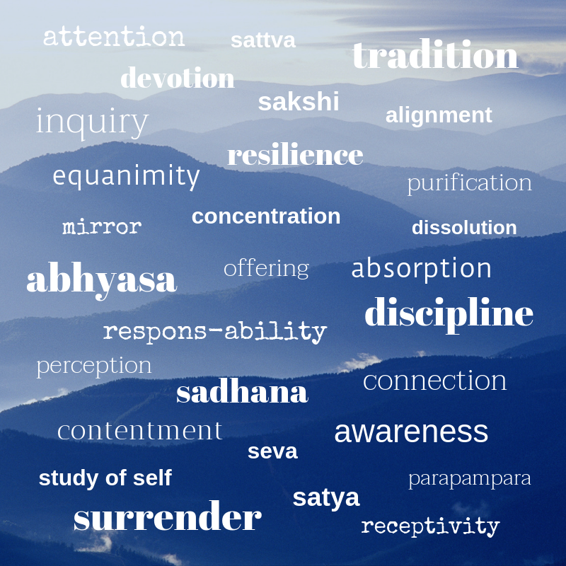 What is Ashtanga Yoga - Front.png
