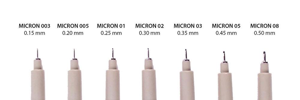 MicronNibs_Sizes.jpg