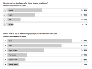 Surveyed people about their relationship to mobile payment