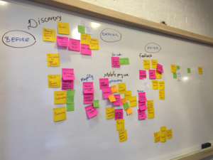 Affinity mapping the interviews results