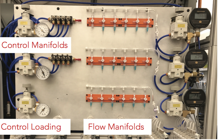 An Open-Source, Programmable Pneumatic Setup for Operation and Automated Control of Single-and Multi-Layer Microfluidic Devices.  Brower, K.; Puccinelli, R.; Markin, C.; Shimko, T.; Longwell, S.; Cruz, B., Gomez-Sjoberg, R; Fordyce, P.  Pre-Print Available on  BioRxiv.  (August 13, 2017); doi: 10.1101/173468  ( web )   Now published (open-acess) at  HardwareX!  (October 31, 2017); doi: 10.1016/j.ohx.2017.10.001  ( web )