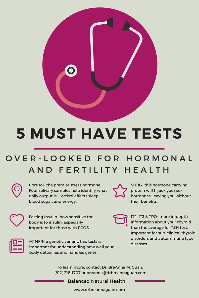 5 hormones