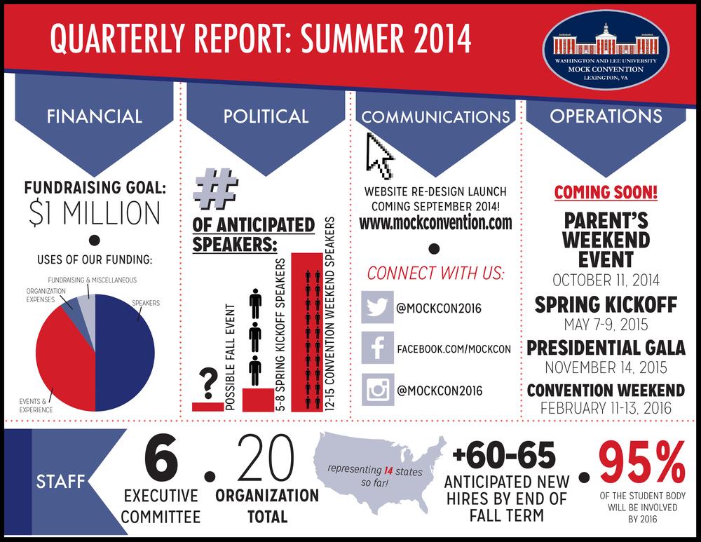 Summer 2014 Report 2.0.jpg