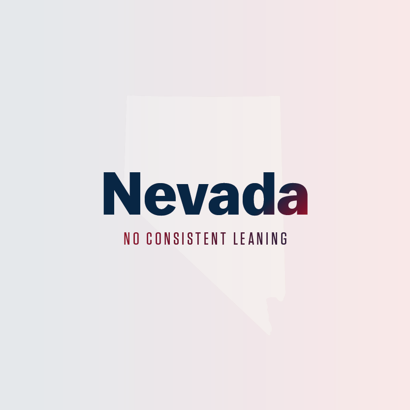 The Nevada Senate race is home to the most fragile Republican Incumbent seat, that of Dean Heller. Heller has been walking on egg shells in a state that went blue for Hillary in 2016, while still trying to establish his loyalty to the President. His opponent, Jacky Rosen, is a first-term congresswoman whose issue base appeals to the growing Hispanic population in the state.