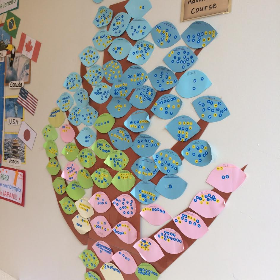 KinokoTalk English School/ Homework Tree!!!