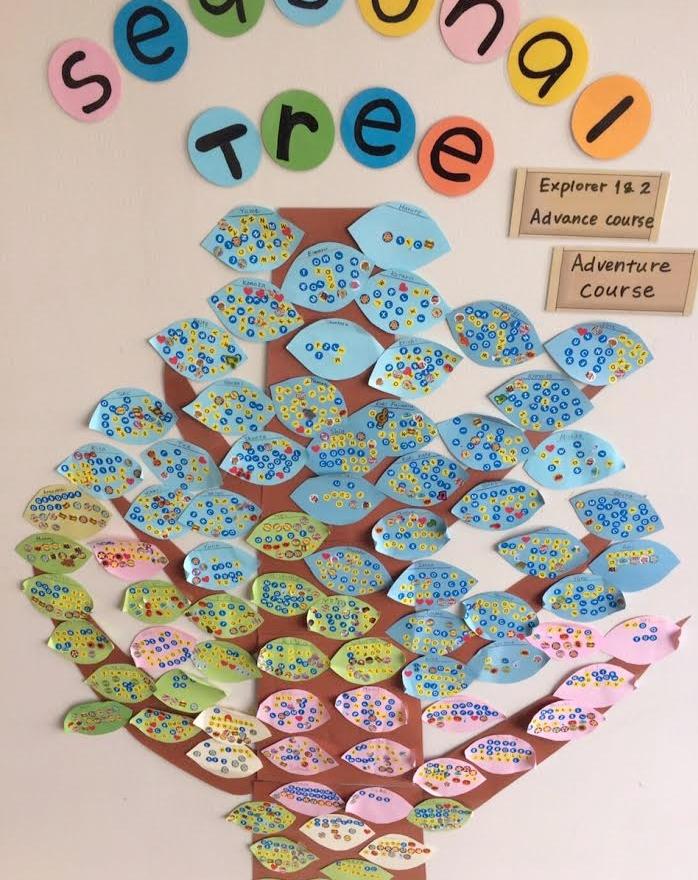 KINOKO TALK SEASONAL TREE!!! (宿題の木♡ )