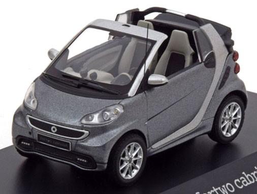 B66960170  Smart Fortwo MOPF Cabriolet, grijs/zilver, Spark