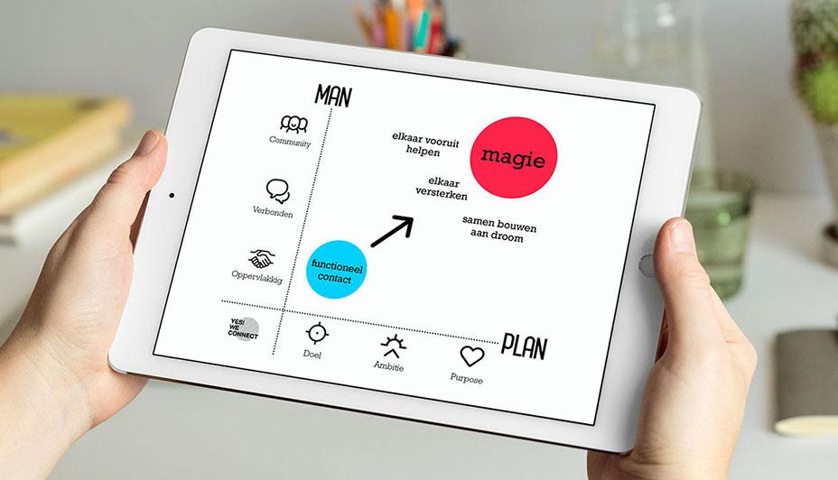 iPad-model-NL-928x532.jpg