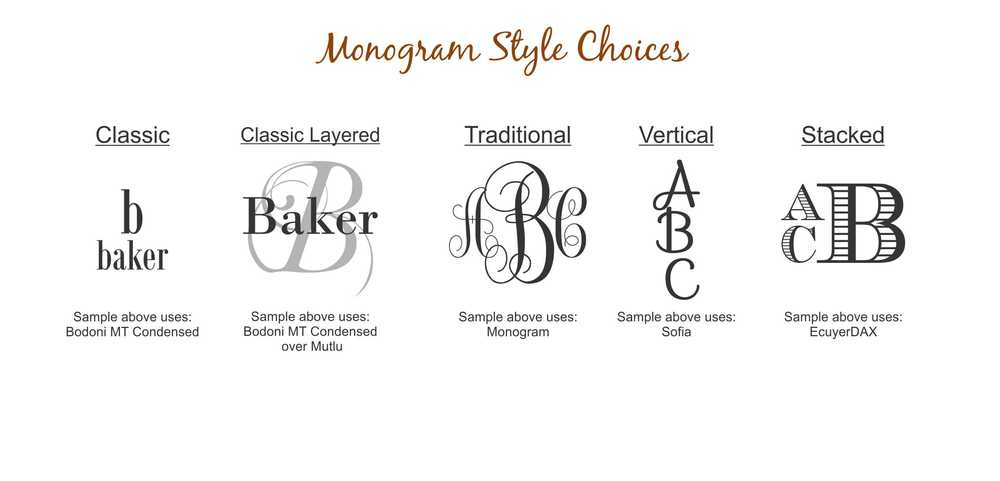 Sample of our Monogram Styles. Fonts can be changed along with the number of initials.