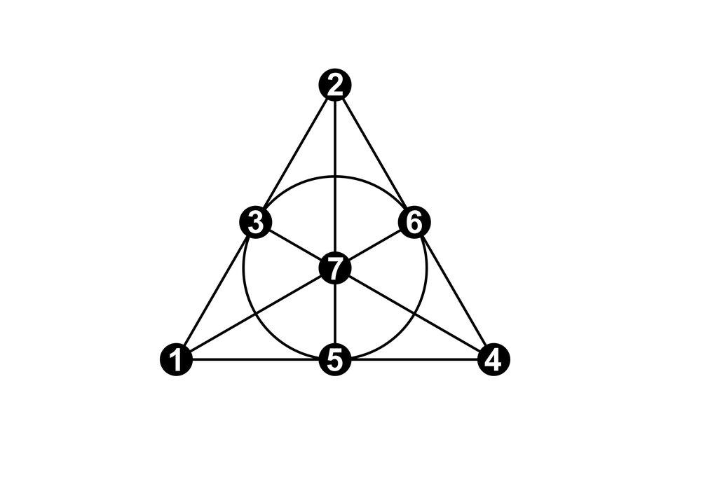 """Los cuatro editores en jefe del """"Journal of Algebraic Combinatorics"""" anuncian que no renovarán contrato con su editor, Springer, debido a un desacuerdo sobre las cuotas de suscripción. Lanzarán una nueva publicación, que será de acceso abierto. - Imagen: Wikimedia"""