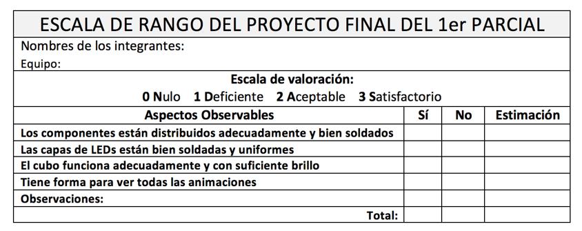 Tabla 2:  Instrumento de evaluación  /  Fuente:  Arceo, A. (2013). Cuestionario, rúbrica o lista de cotejo. [slide 17].