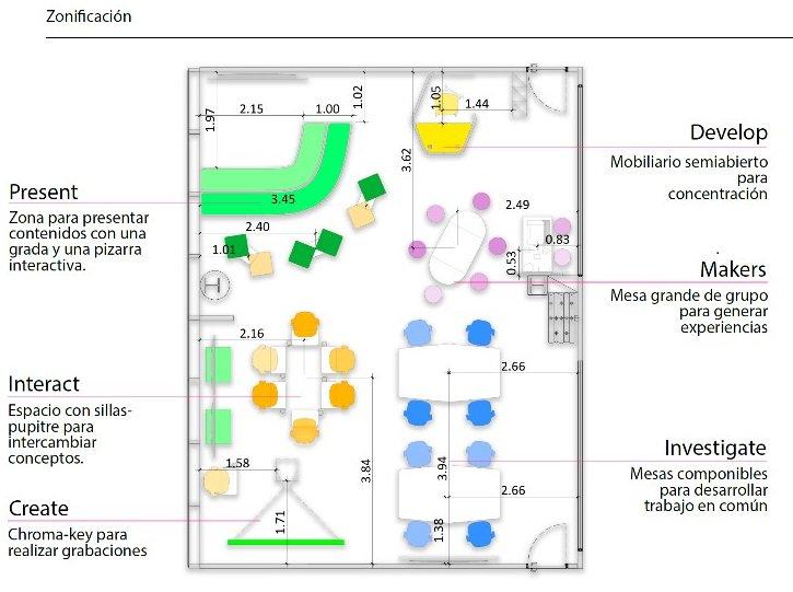 Mapa de zonas de #MicrosoftEDULab