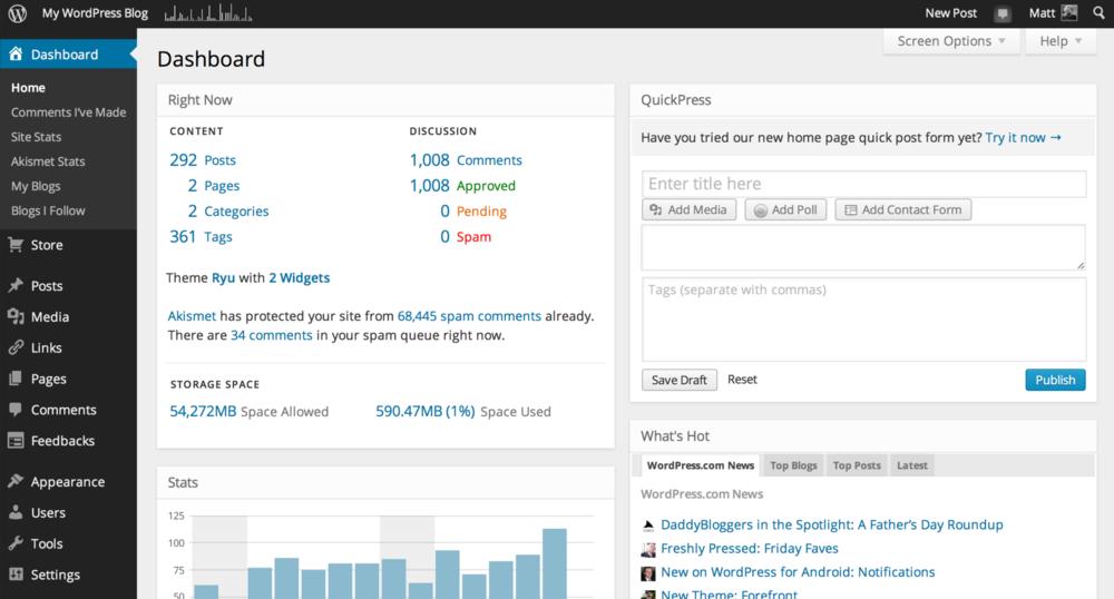 Accès aux options de configuration du site et à votre contenu et pages ainsi qu'à votre thème (Template)