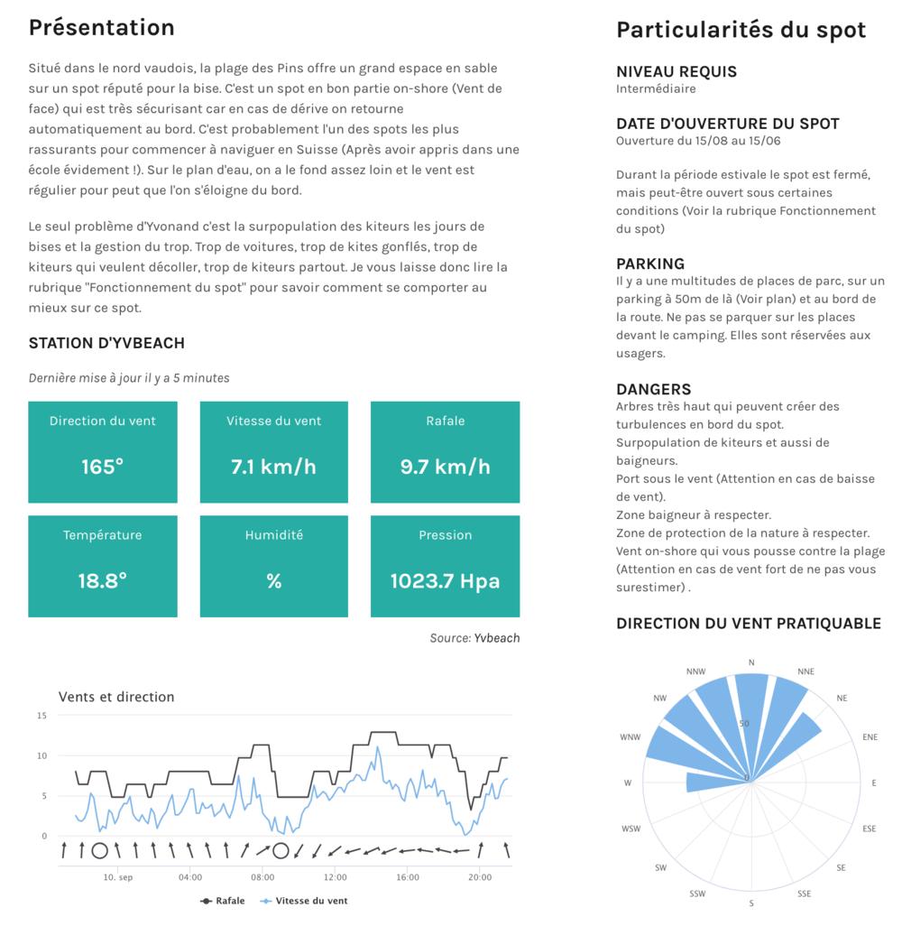 Affichage graphique des informations de vent