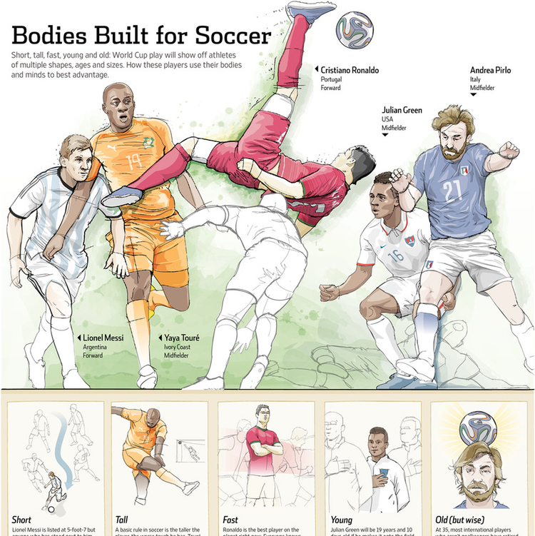 2014 World Cup – The Wall Street Journal