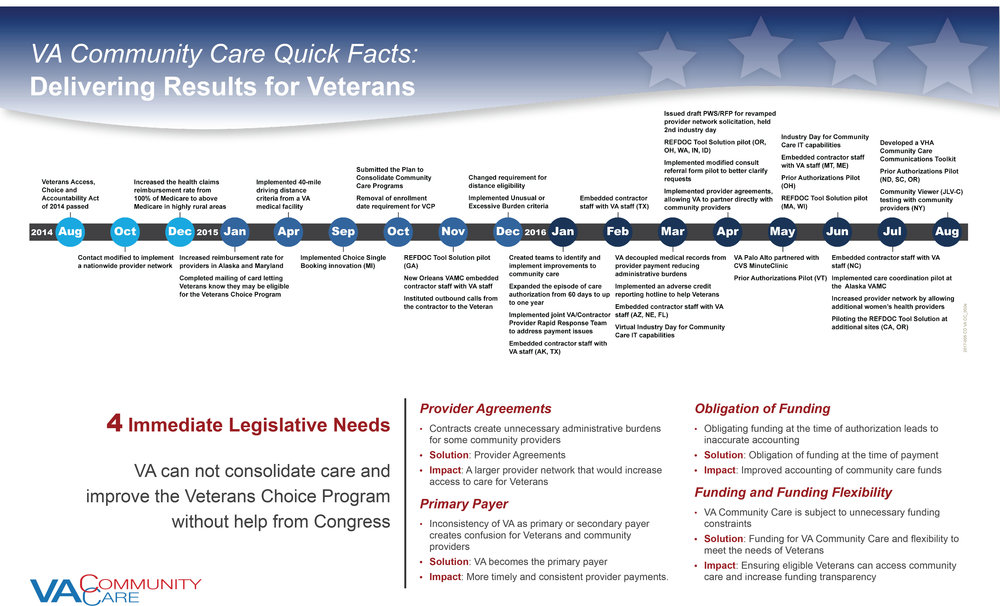 Community Care Accomplishments and Milestones_Sept2016_2.jpg