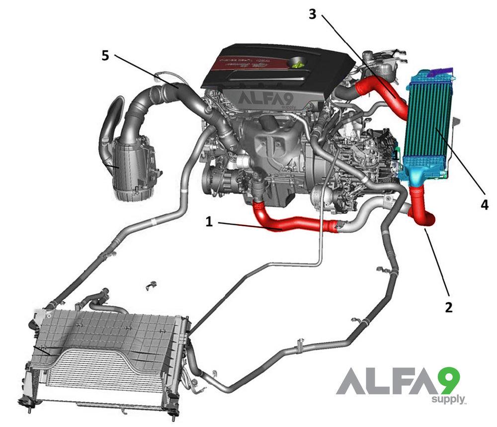 alfa 4calfa romeo 4c hose kit alfa9 supply alfa 4c hood storage alfa romeo 4c hose kit
