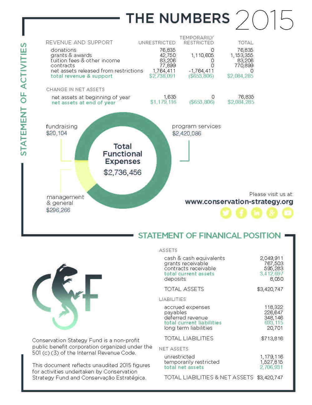 CSF_2015_Annual_Report_Page_5.jpg