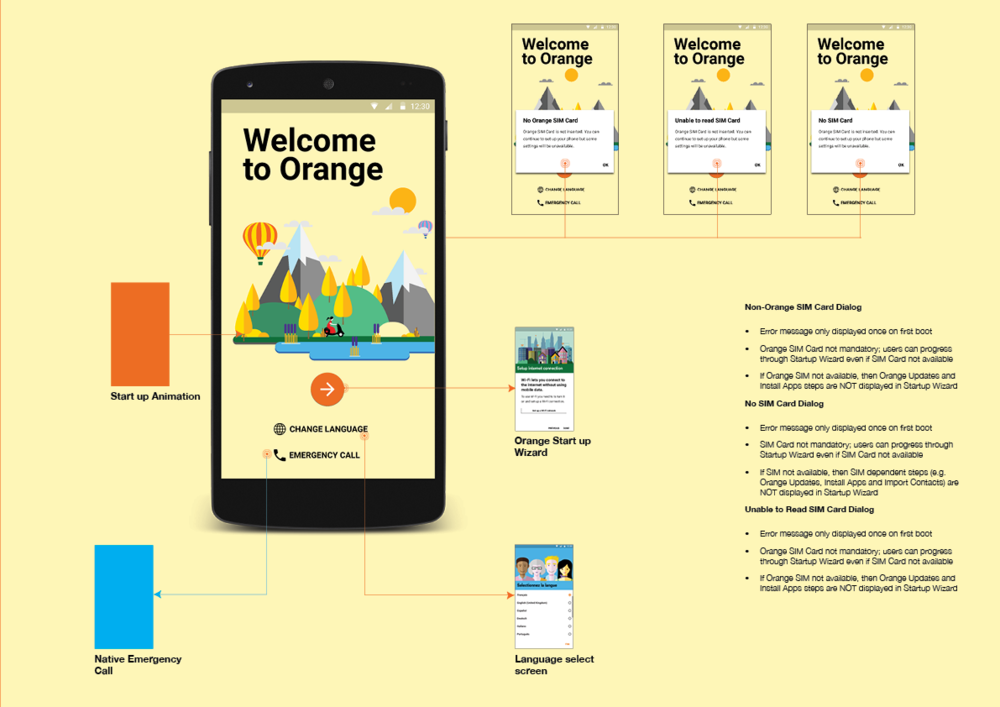 OSW Welcome screen V8.0 (Specifications)4.png