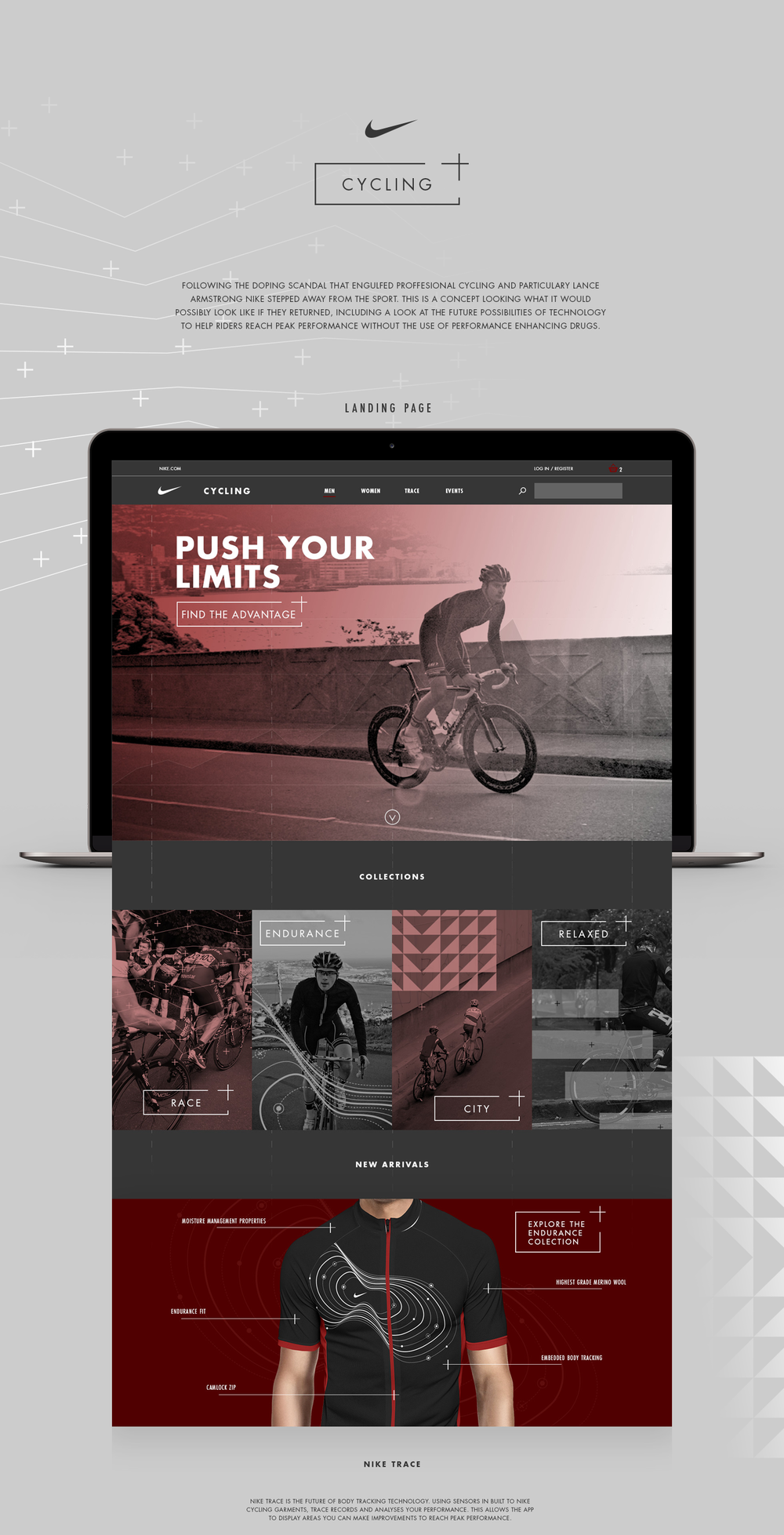 business cycle for nike Buy nike run clothing, nike run shoes and nike run accessories at chain reaction cycles new aw13 range of nike products in stock now at low prices free worldwide shipping available.