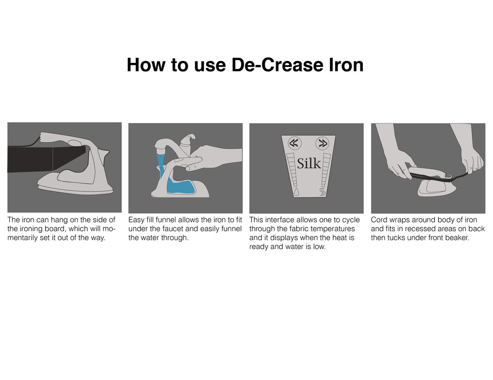 de crease steam iron nixon design