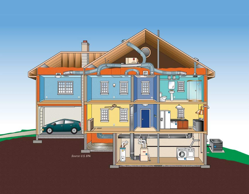diagram of energy efficient home California Energy Services